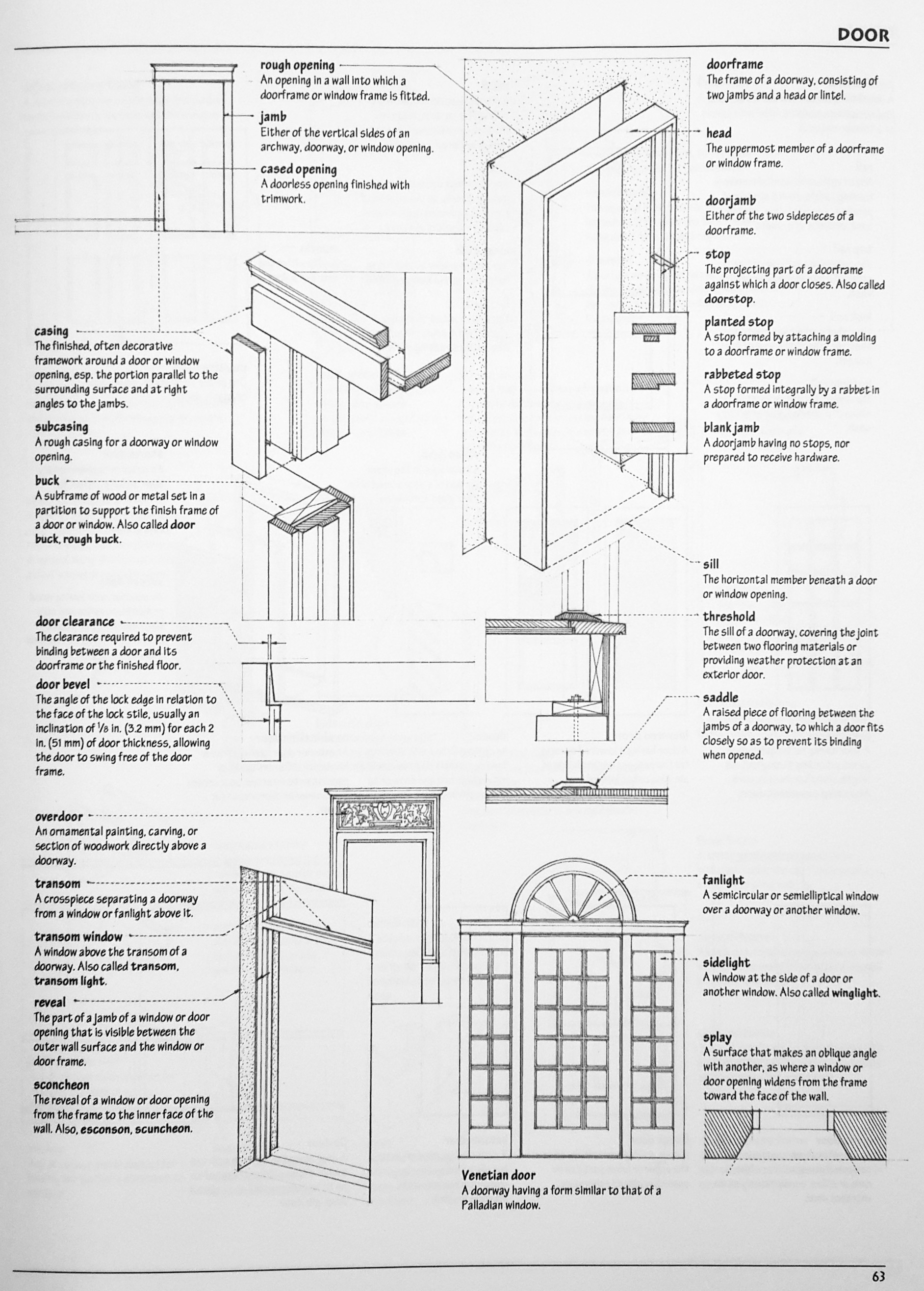 Architectural Drawing Course Home Remodeling And