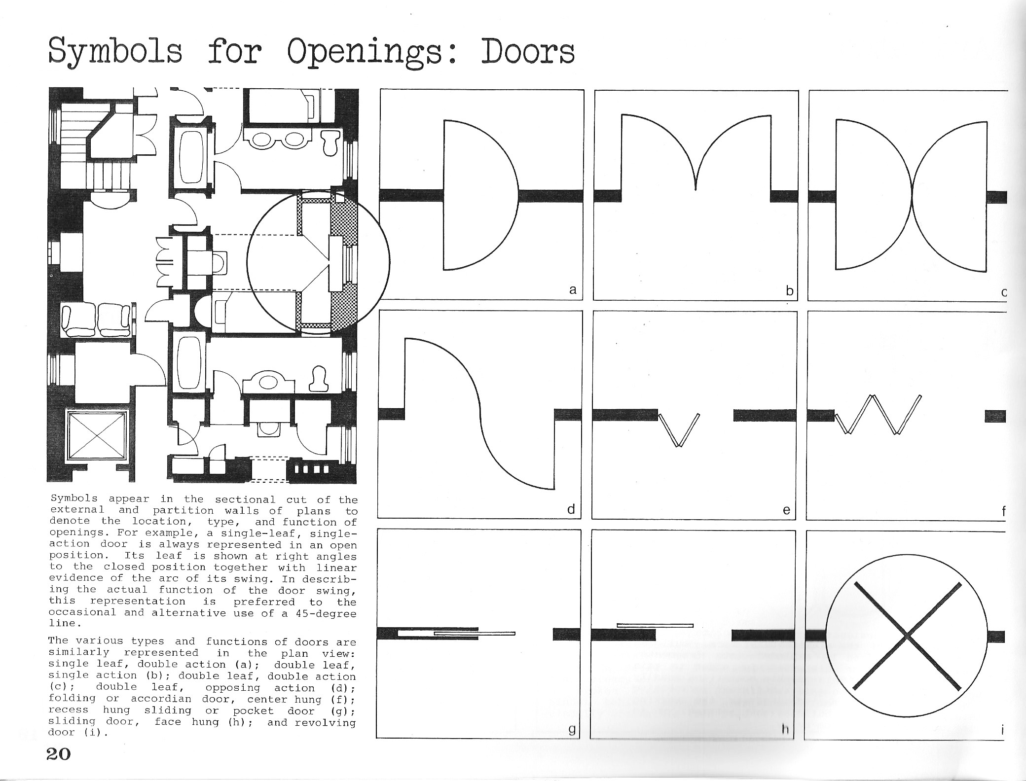 Door drawing plan such as glass and frame type screening for Sliding door plan view
