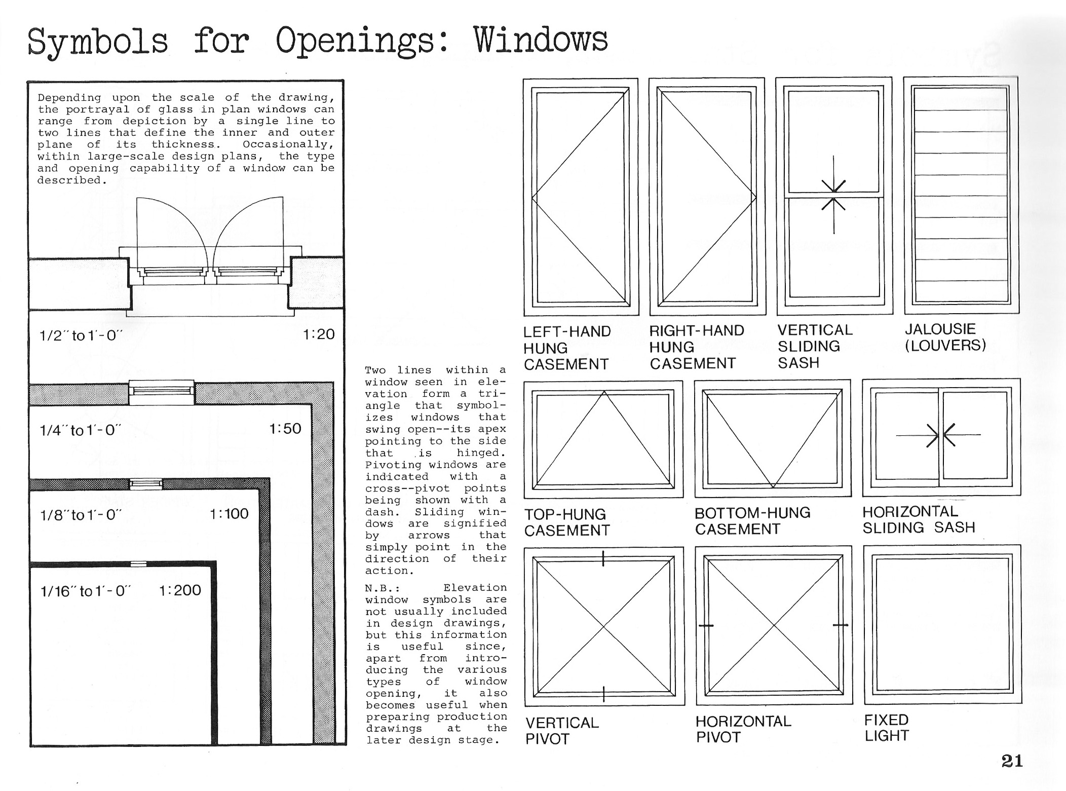 Lecture notes architectural drawing course 3 plans and elevations of windows buycottarizona