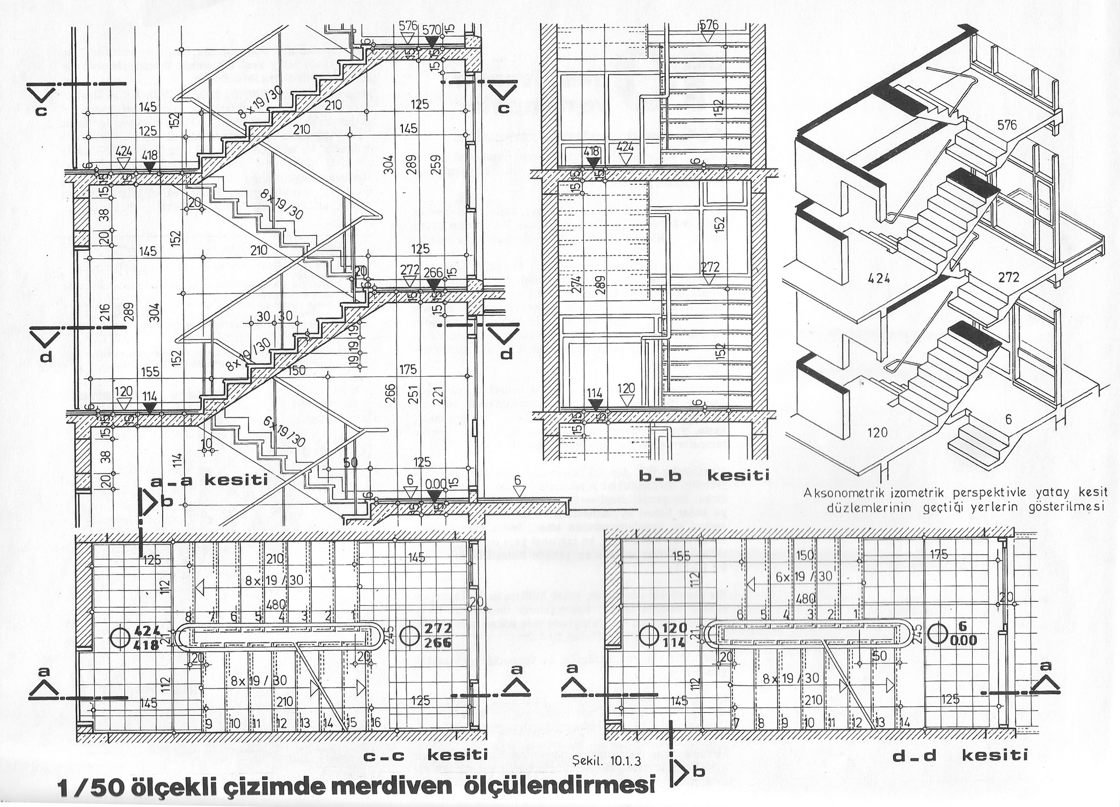 Architectural Drawing Scale lecture notes - architectural drawing course